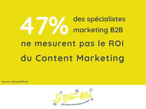 statistique performance content marketing agence digitale