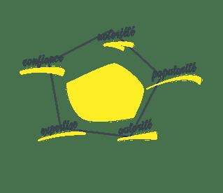 Le radar de visibilité sur le web made in La Team Web