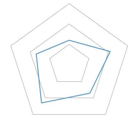 radar de visiblité-2