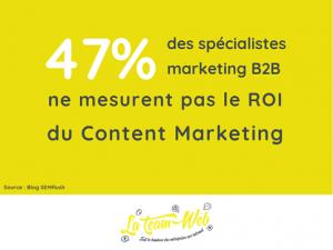 ligne éditoriale ROI content marketing