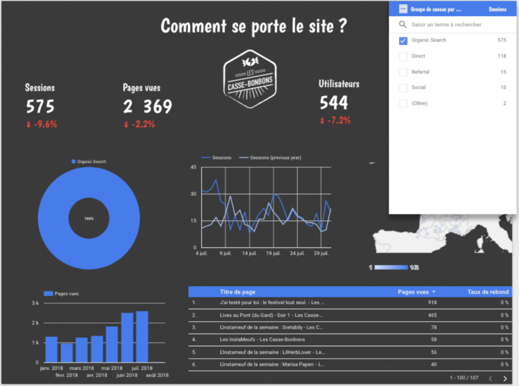 Comment faire un beau rapport google data studio